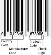 EAN-13 barcode example